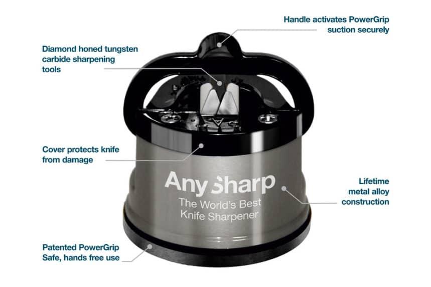 AnySharp pro-features