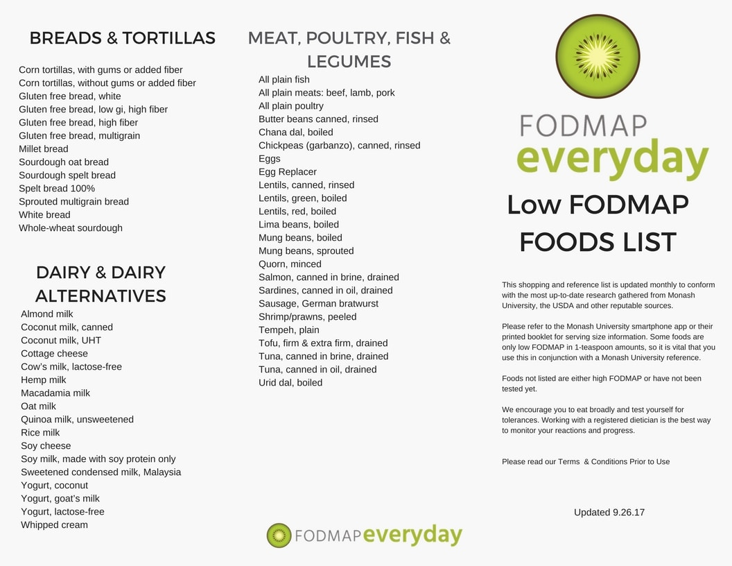 FODMAP Everyday Low FODMAP Foods List B & W