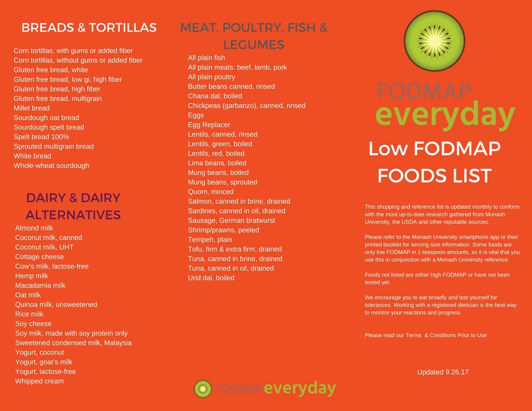 FODMAP Everyday Low FODMAP Foods List Color