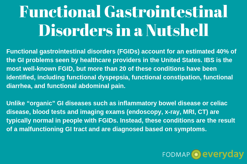Teal background graphic about Functional Gastrointestinal Disorders in a Nutshell