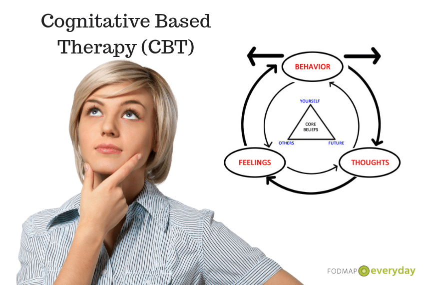 Cognitative Based Therapy is one of the mind therapies being used to treat gut issues.