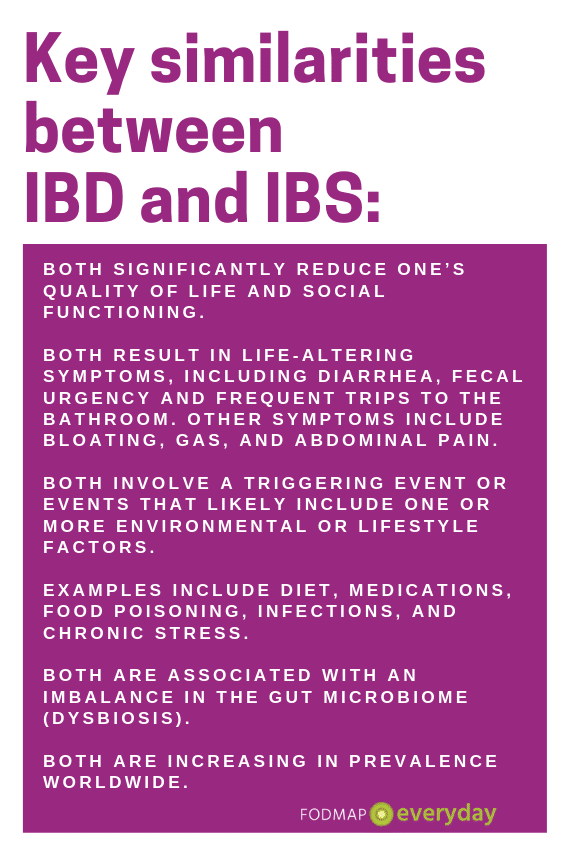purple graphic describing the similarities between IBD and IBS