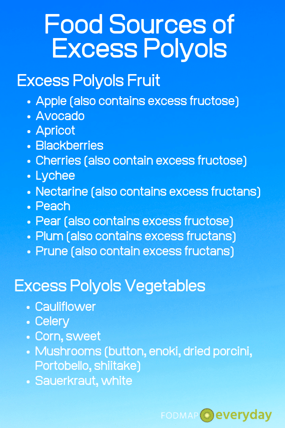 Food Sources of Polyols List