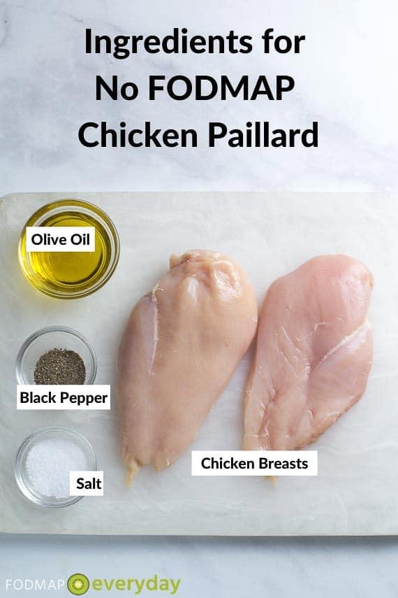 No FODMAP Chicken Paillard