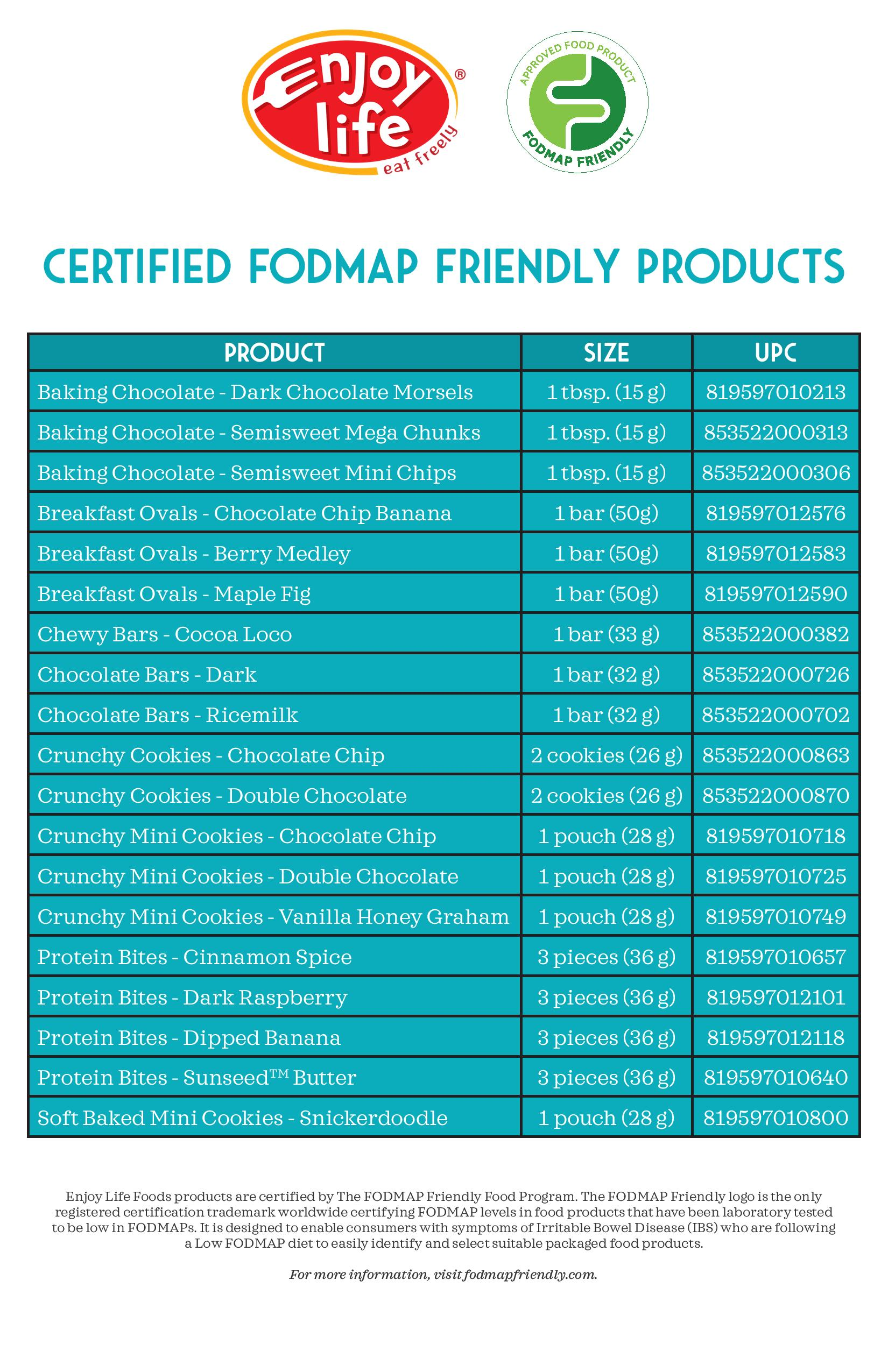 List of Certified FODMAP Friendly Enjoy Life Products