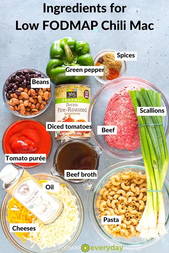 Ingredients for Low FODMAP Chili Mac