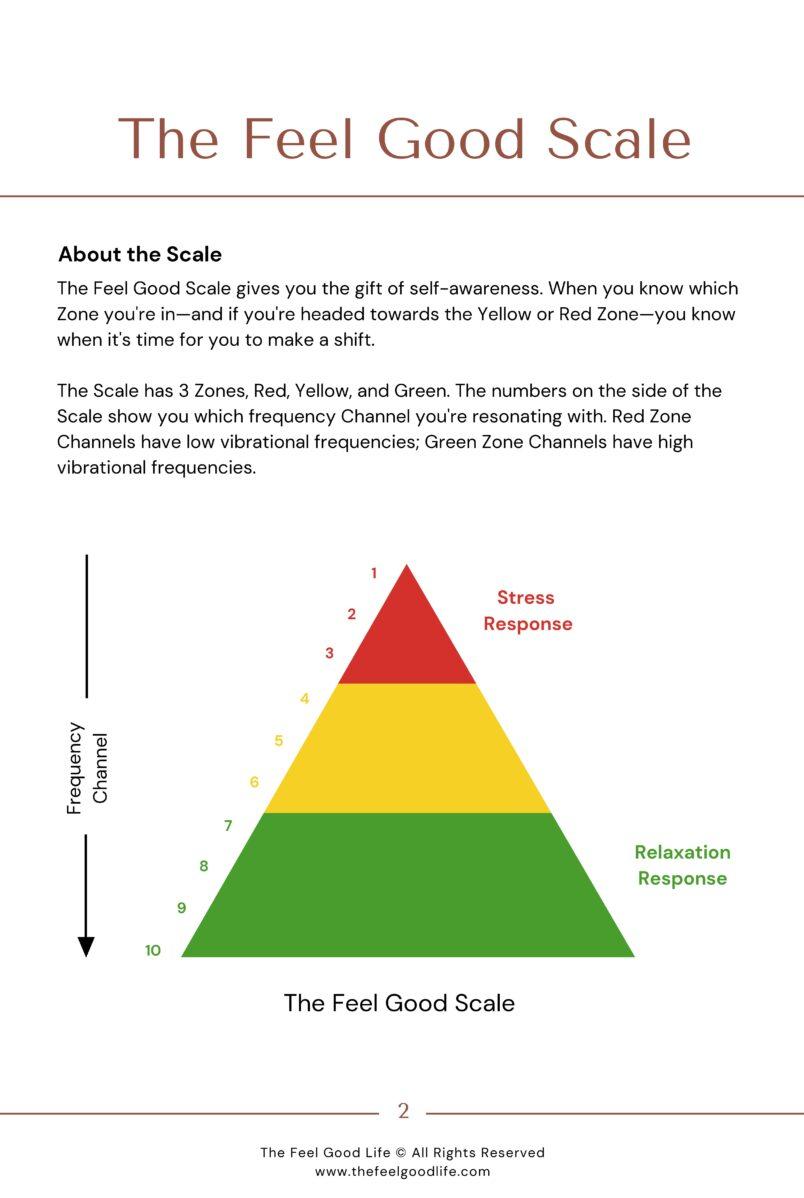 Feel Good Methodology Scale