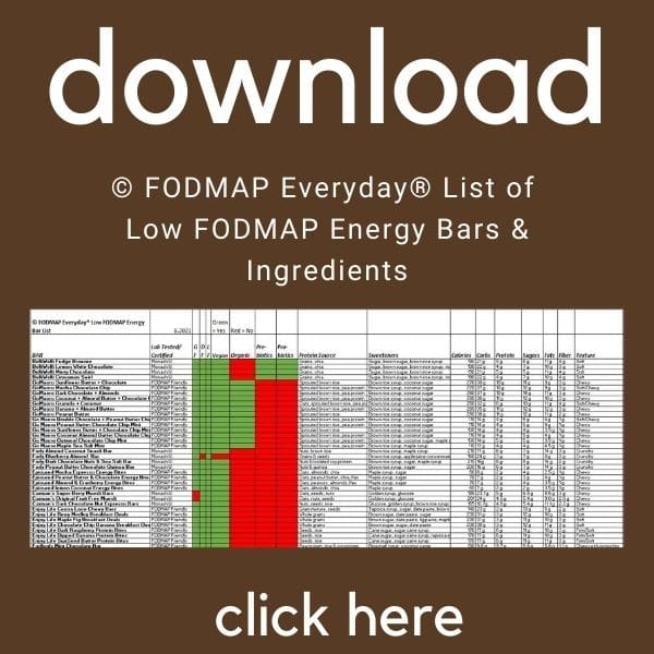 A large graphic download button with a picture of a huge excel chart list of low FODMAP energy bars.